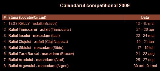 Calendarul competiţional CNR 2009